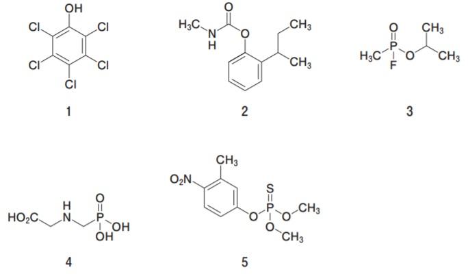 103回薬剤師試験 薬学理論問題 問133