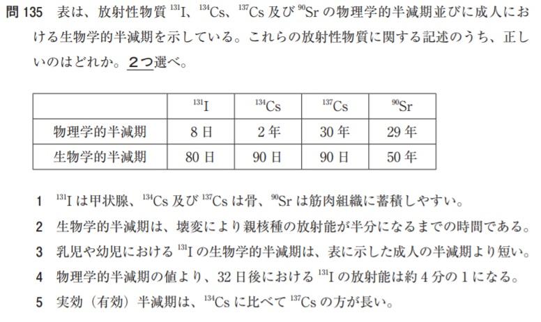 103回薬剤師試験 薬学理論問題 問135
