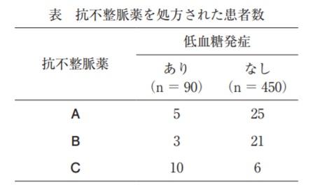 103回薬剤師試験問191