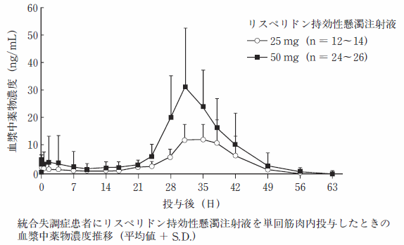 102回薬剤師国家試験一般問題(薬学実践問題)220221