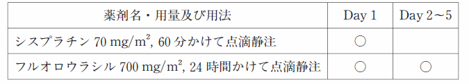102回薬剤師国家試験一般問題(薬学実践問題)331