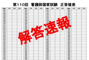 110回看護師国家試験解答速報